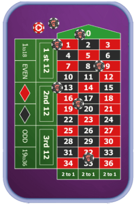 odds for roulette games