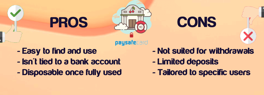 paysafecard payment method